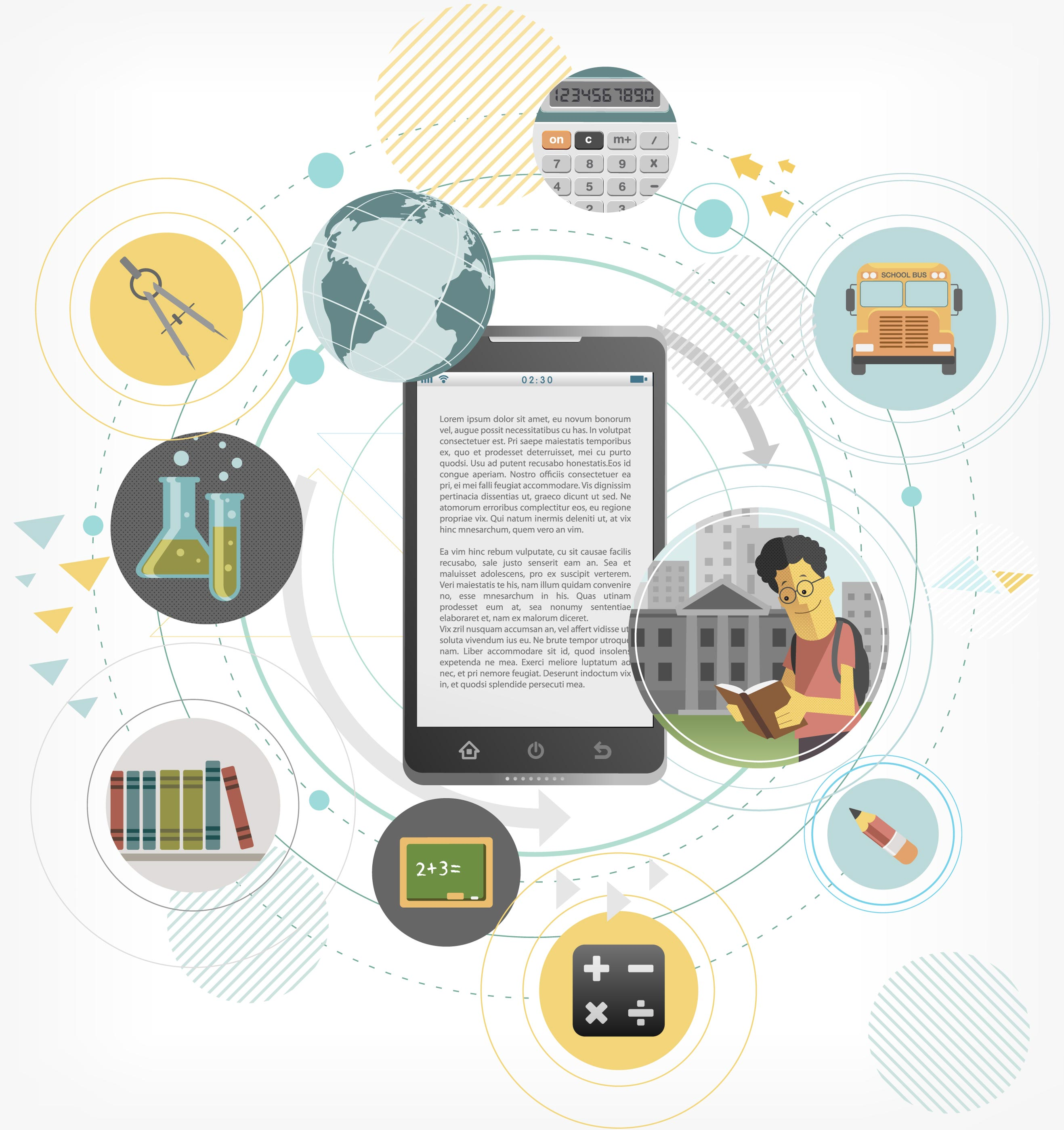 mobile technology in learning essay Free resource of educational web tools, 21st century skills, tips and tutorials on how teachers and students integrate technology into education.