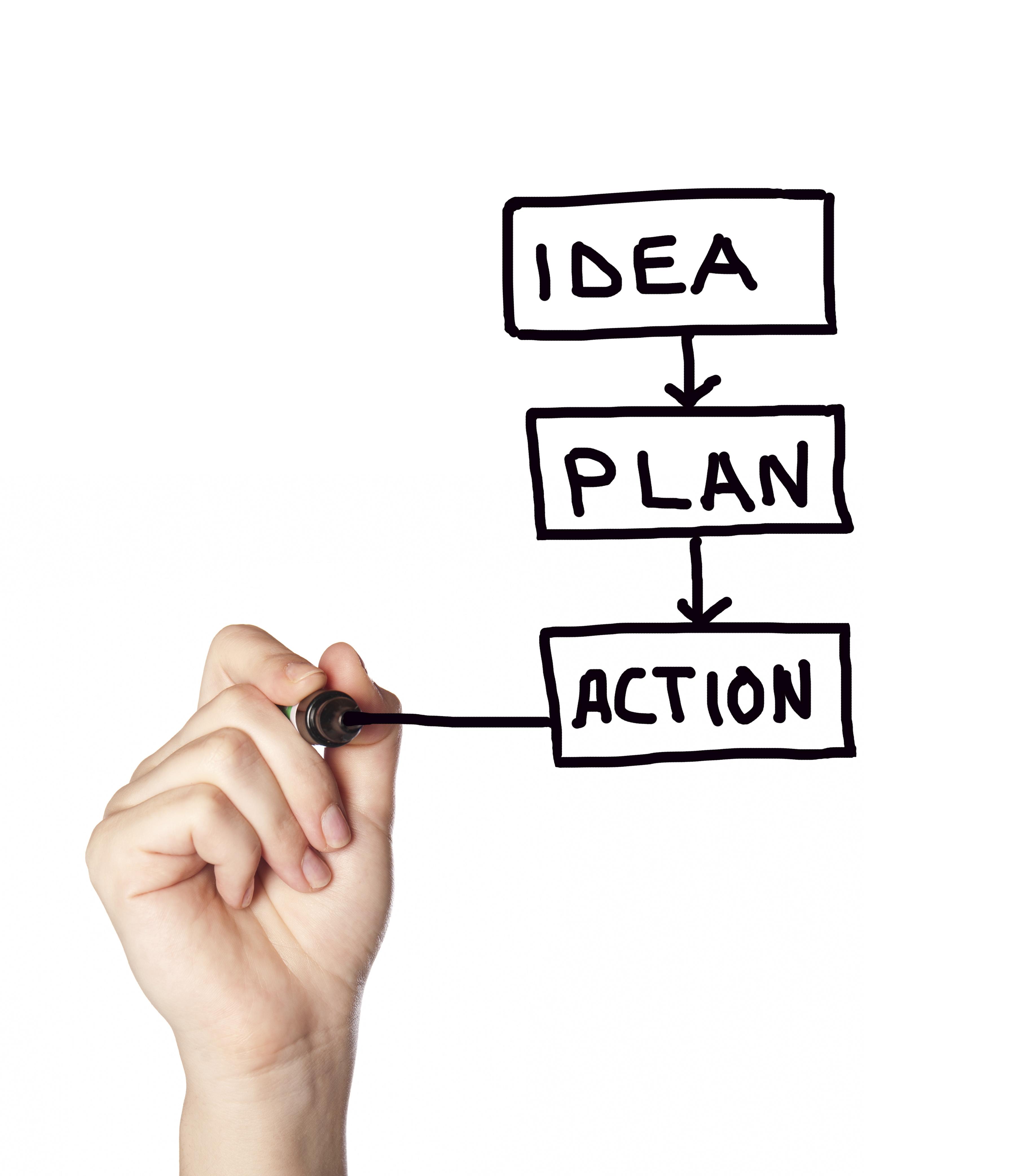 Image d'un schéma d'un plan.