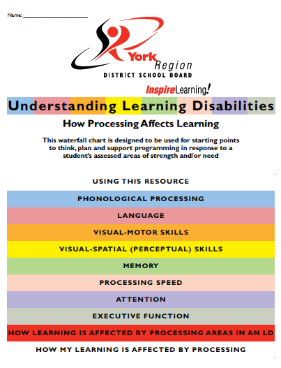 York Waterfall Chart: Understanding Learning Disabilities – How Processing Affects Learning
