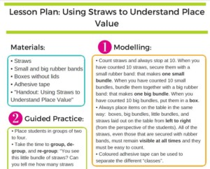 image of Lesson plan template