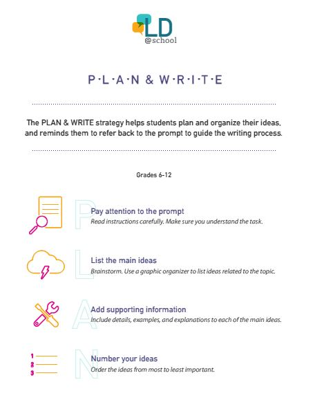 Interventions for students with writing disabilities ldschool image of the plan and write pdf spiritdancerdesigns Images