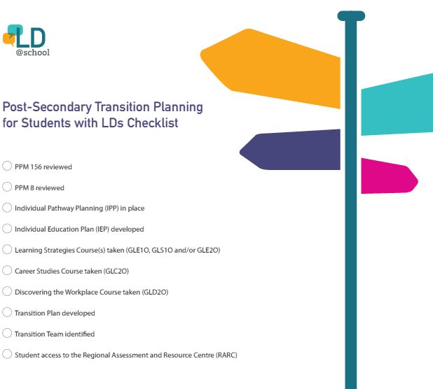 Image of the document:Post-Secondary Transition Planning for Students with LDs Checklist