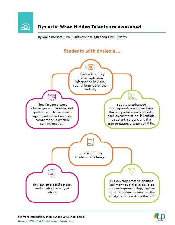 Dyslexia: When Hidden Talents are Awakened - LD@school