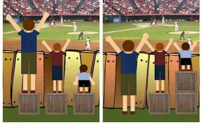 Visual example that helps understand the difference between sameness and fairness