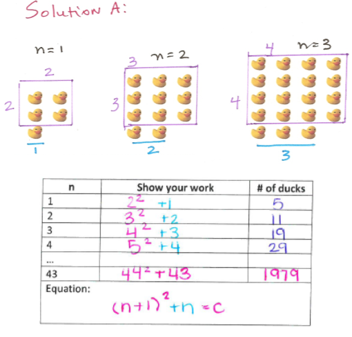 Image of Solution A