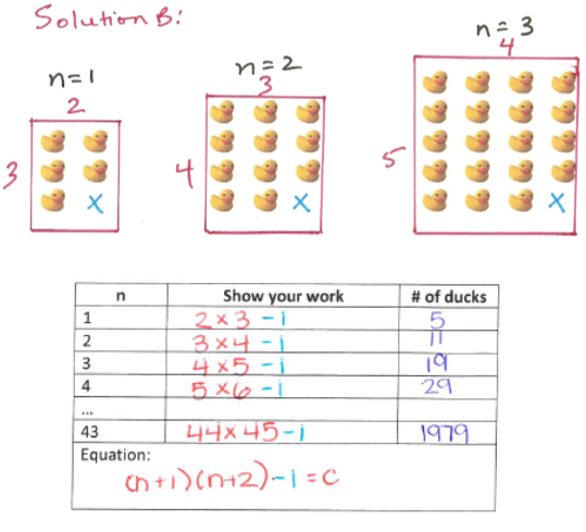 Image of solution B