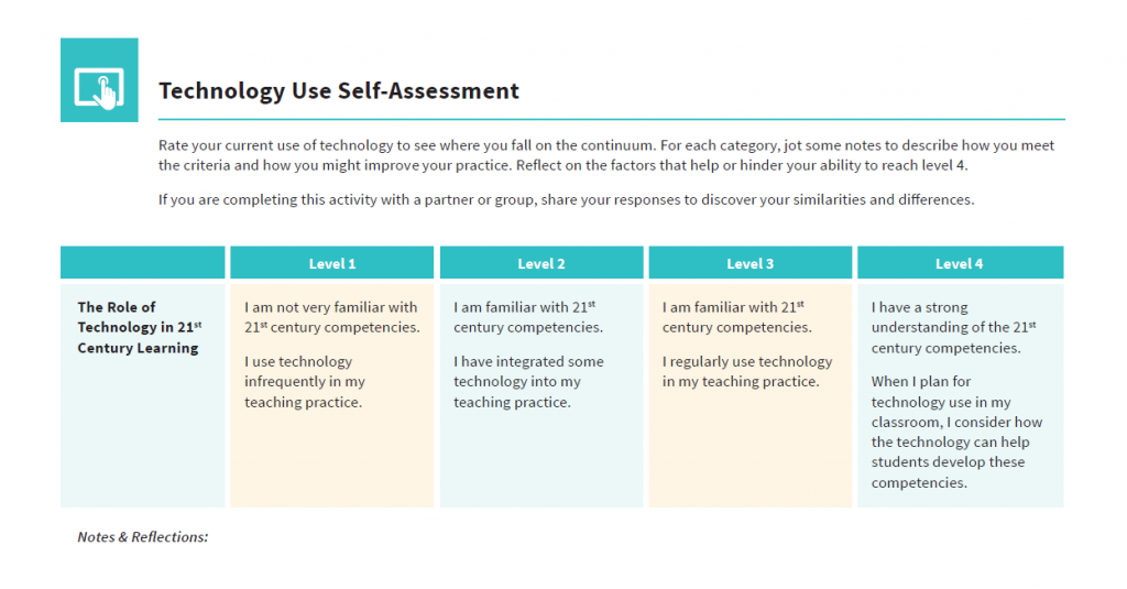 Preview of Pre-Learning Self-Assessment PDF