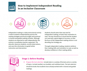 Preview of Independent Reading PDF