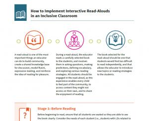 Preview of Read Aloud PDF