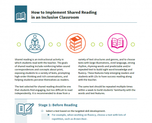 Preview of Shared Reading PDF