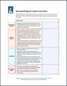 Planning And Teaching With Explicit Instruction Ld School