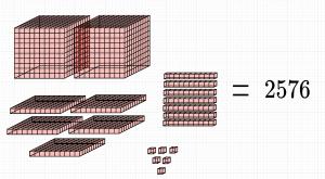 virtual manipulatives differentiation math